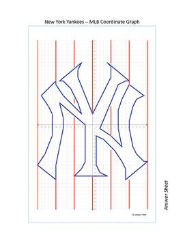 New York Yankees - MLB Coordinate Graph