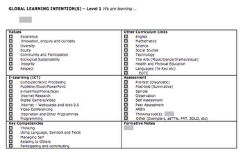 New Zealand Curriculum Level 1 Planning and Assessment