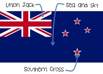 New Zealand Flag Explained