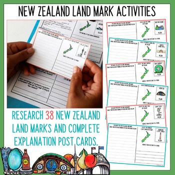 New Zealand Geography and Kiwiana Culture Unit