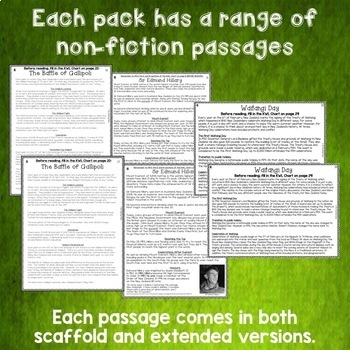 New Zealand History BUNDLE Reading Comprehension including Anzac Day