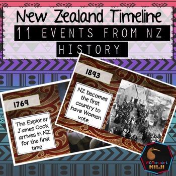 New Zealand History Timeline