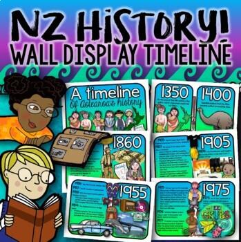 New Zealand History Timeline {Wall Frieze}
