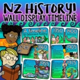 New Zealand History Timeline {Wall Frieze}