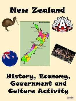 New Zealand ISN Activity