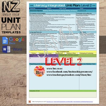 New Zealand Integrated Literacy Unit Plan Template (Level 2 NZC)