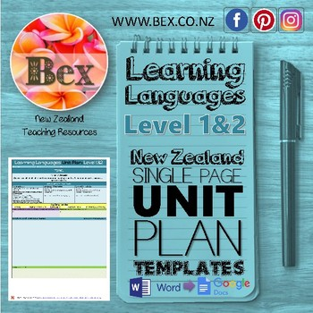 New Zealand Learning Languages Unit Plan Template (Level 1&2 NZC)