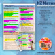 New Zealand Maths Learning Intentions Coverage Sheets, Stage 0-8