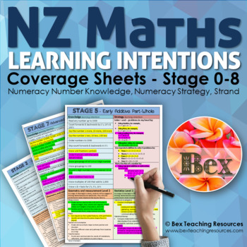New Zealand Maths Learning Intentions Coverage Sheets, Stage 0-8 by Bex