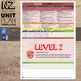 New Zealand Maths Unit Plan Template (Level 2 NZC)