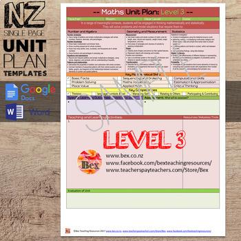 New Zealand Maths Unit Plan Template (Level 3 NZC)