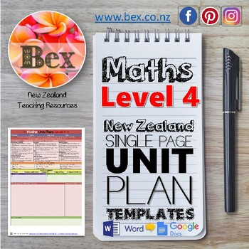 New Zealand Maths Unit Plan Template (Level 4 NZC)