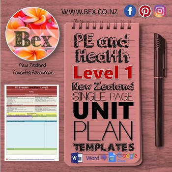 New Zealand PE & Health Unit Plan Template (Level 1 NZC)