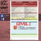 New Zealand PE & Health Unit Plan Template (Level 2 NZC)