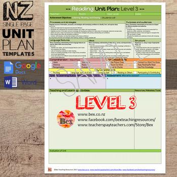 New Zealand Reading Unit Plan Template (Level 3 NZC)