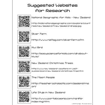 New Zealand - Research Mini Book