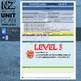 New Zealand Social Studies Unit Plan Template (Level 3 NZC)