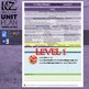 New Zealand Te Reo Maori Unit Plan Template (Level 1 NZC)