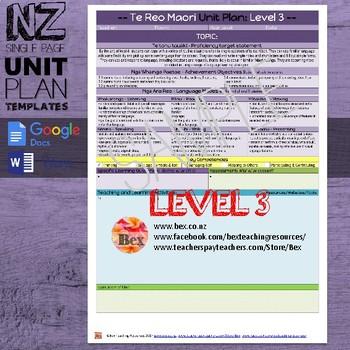 New Zealand Te Reo Maori Unit Plan Template (Level 3 NZC)