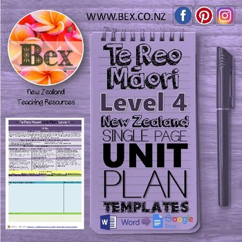 New Zealand Te Reo Maori Unit Plan Template (Level 4 NZC)