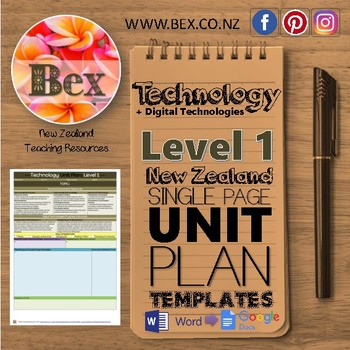 New Zealand Technology Unit Plan Template (Level 1 NZC)