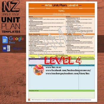 New Zealand The Arts Unit Plan Template (Level 4 NZC)