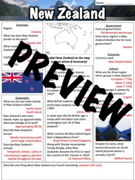 New Zealand Worksheet