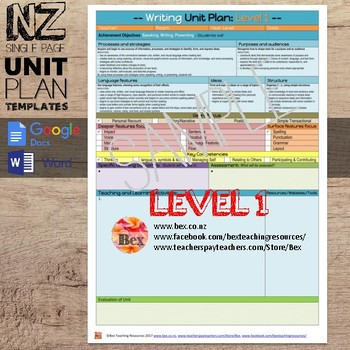 New Zealand Writing Unit Plan Template (Level 1 NZC)