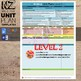 New Zealand Writing Unit Plan Template (Level 2 NZC)