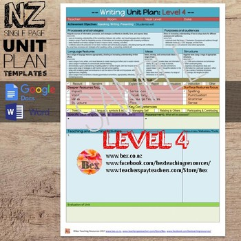 New Zealand Writing Unit Plan Template (Level 4 NZC)