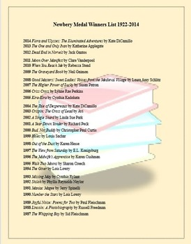 Newbery Award Book List 1922-2013