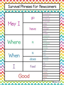 ELL Newcomer Survival Phrases FREEBIE!