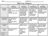 Newcomer Writing Rubric