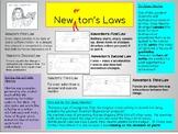 Newerton's Laws