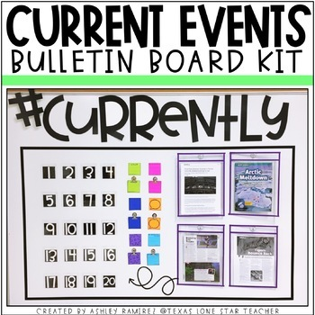 News Article Interactive Bulletin Board Kit (digital discussion slides included)