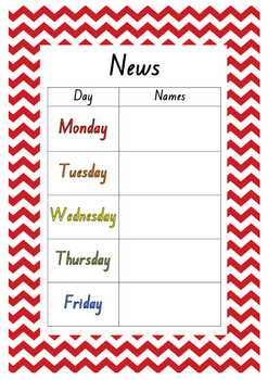 News Chart NSW Foundation Font