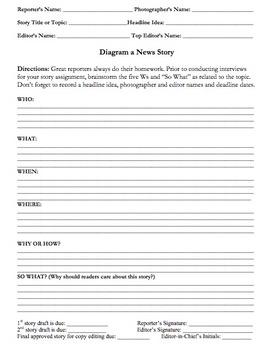 News Writing Reporter Brainstorming Sheet