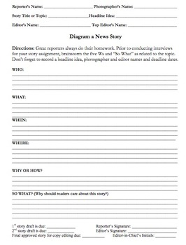 News Writing Reporter Brainstorming Sheet