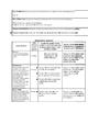 Newscast / Newspaper Unit (Lesson 11) - Finalize Layout