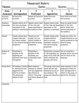 Newscast Rubric for Presenting Research Project