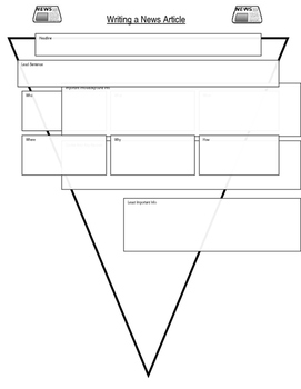 Newspaper Article RAFT Pyramid Planning Outline
