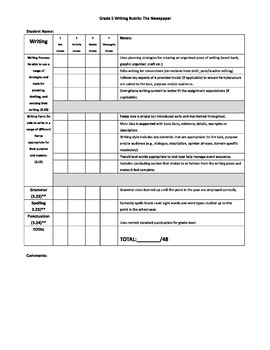 Newspaper Assignment (template, ppt, rubrics) - Primary to Middle Years