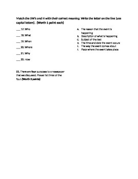 Newspaper Front Page Terms Vocabulary Quiz