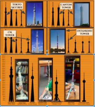 Newspaper Tower STEM Project - Design a Newspaper Tower - Team Building