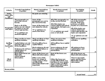 Newspaper Writing Rubric and Assignment - Editable