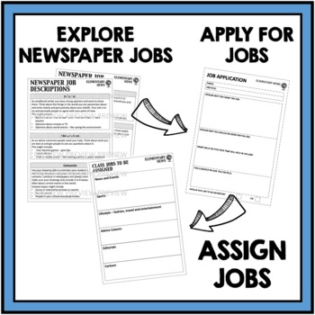 Newspaper Writing and Researching - descriptive and report writing - templates