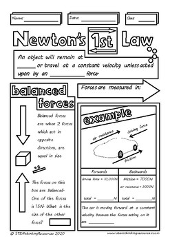 Newton's 1st Law Balanced Forces Middle School Physics Doodle Notes