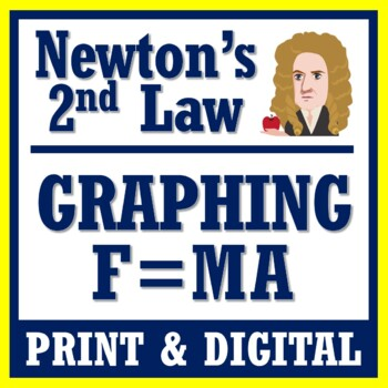 Newton's 2nd Law Activity - Relate Mass, Speed and Energy NGSS MS-PS2-2