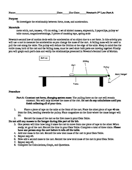Newton's 2nd Law Lab