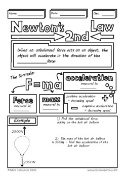 Newton's 2nd Law Unbalanced Forces Middle School Physics Doodle Notes